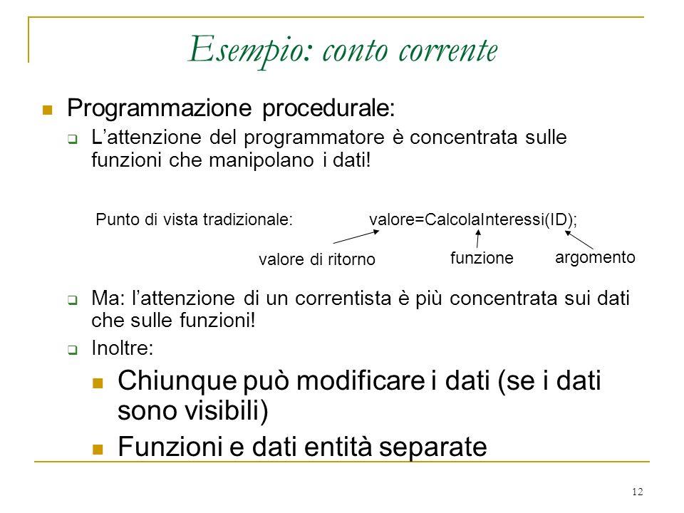 12 Esempio: conto corrente Programmazione procedurale: Lattenzione del programmatore è concentrata sulle funzioni che manipolano i dati! Ma: lattenzio