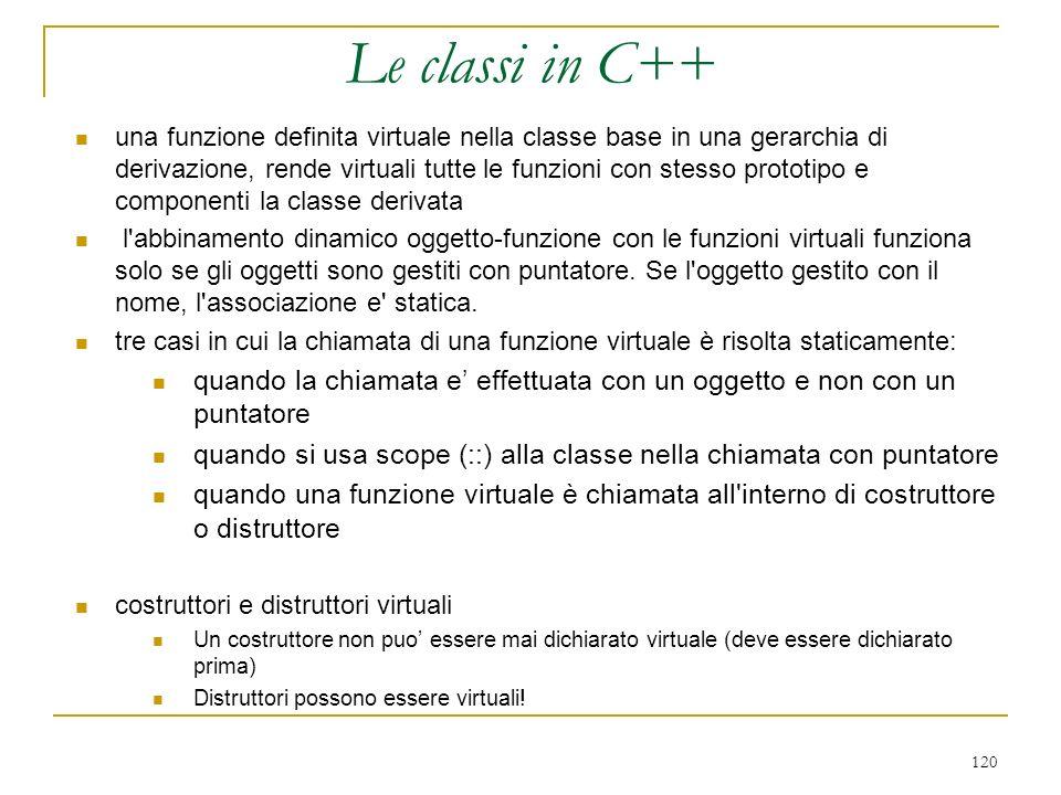 120 una funzione definita virtuale nella classe base in una gerarchia di derivazione, rende virtuali tutte le funzioni con stesso prototipo e componen