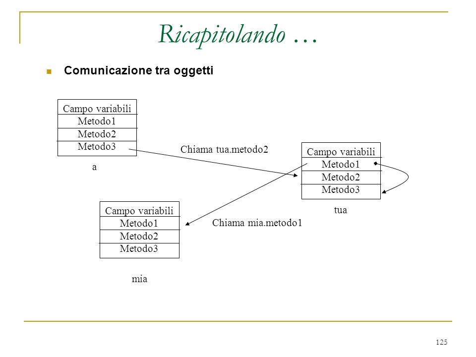 125 Comunicazione tra oggetti Campo variabili Metodo1 Metodo2 Metodo3 Campo variabili Metodo1 Metodo2 Metodo3 Campo variabili Metodo1 Metodo2 Metodo3