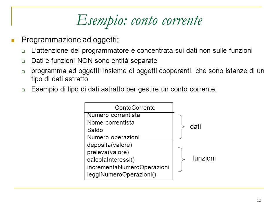 13 Esempio: conto corrente Programmazione ad oggetti : Lattenzione del programmatore è concentrata sui dati non sulle funzioni Dati e funzioni NON son