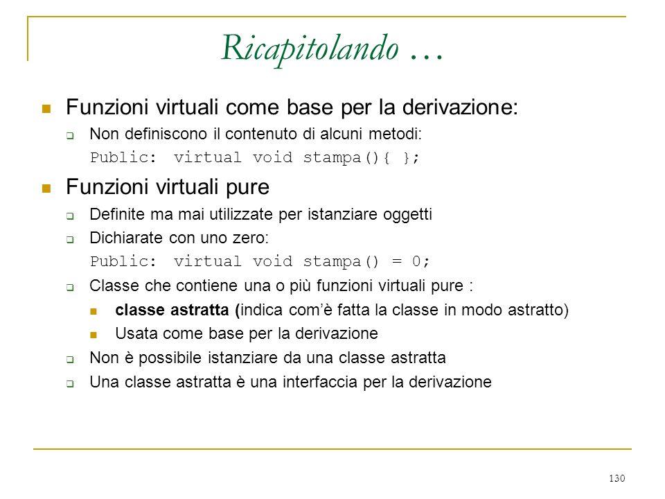 130 Funzioni virtuali come base per la derivazione: Non definiscono il contenuto di alcuni metodi: Public:virtual void stampa(){ }; Funzioni virtuali