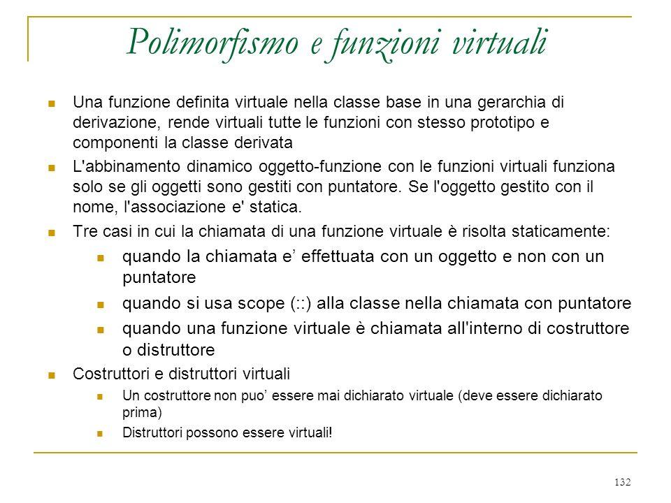 132 Una funzione definita virtuale nella classe base in una gerarchia di derivazione, rende virtuali tutte le funzioni con stesso prototipo e componen