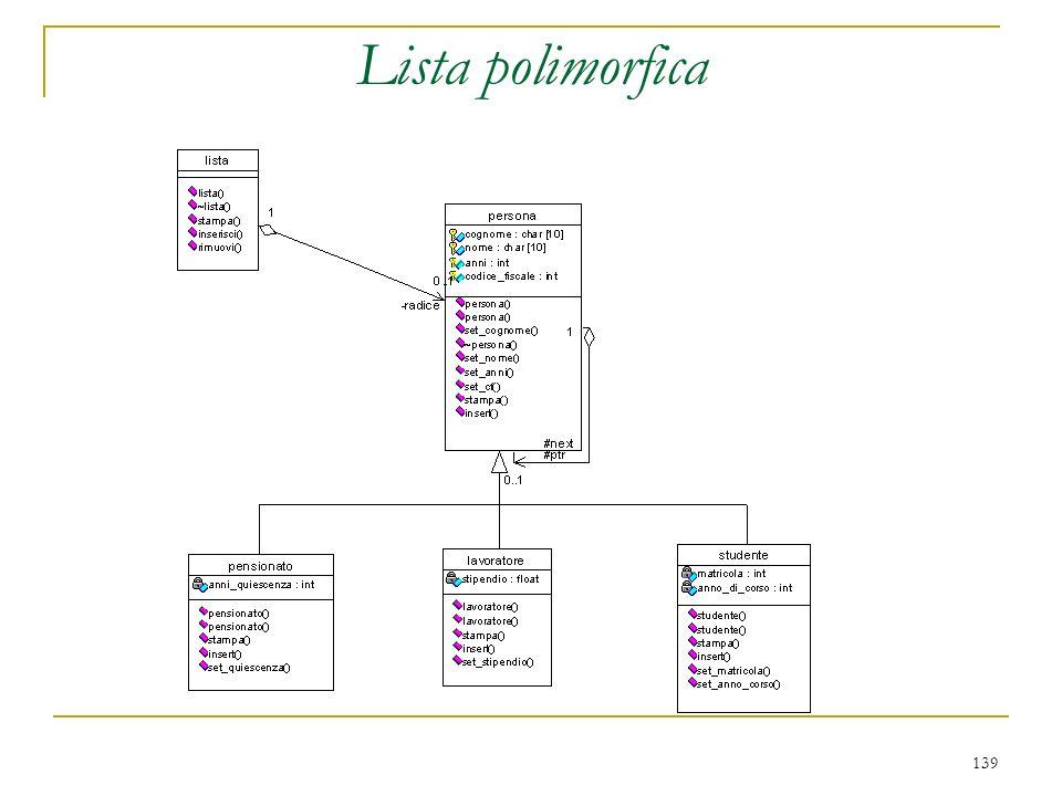 139 Lista polimorfica