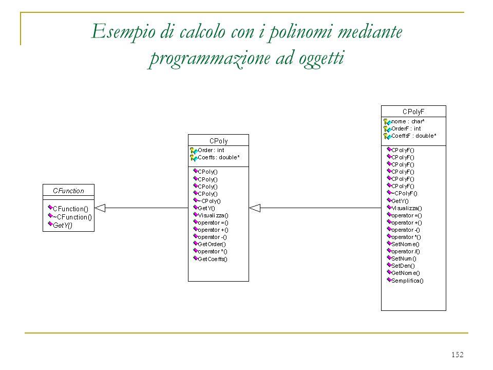 152 Esempio di calcolo con i polinomi mediante programmazione ad oggetti