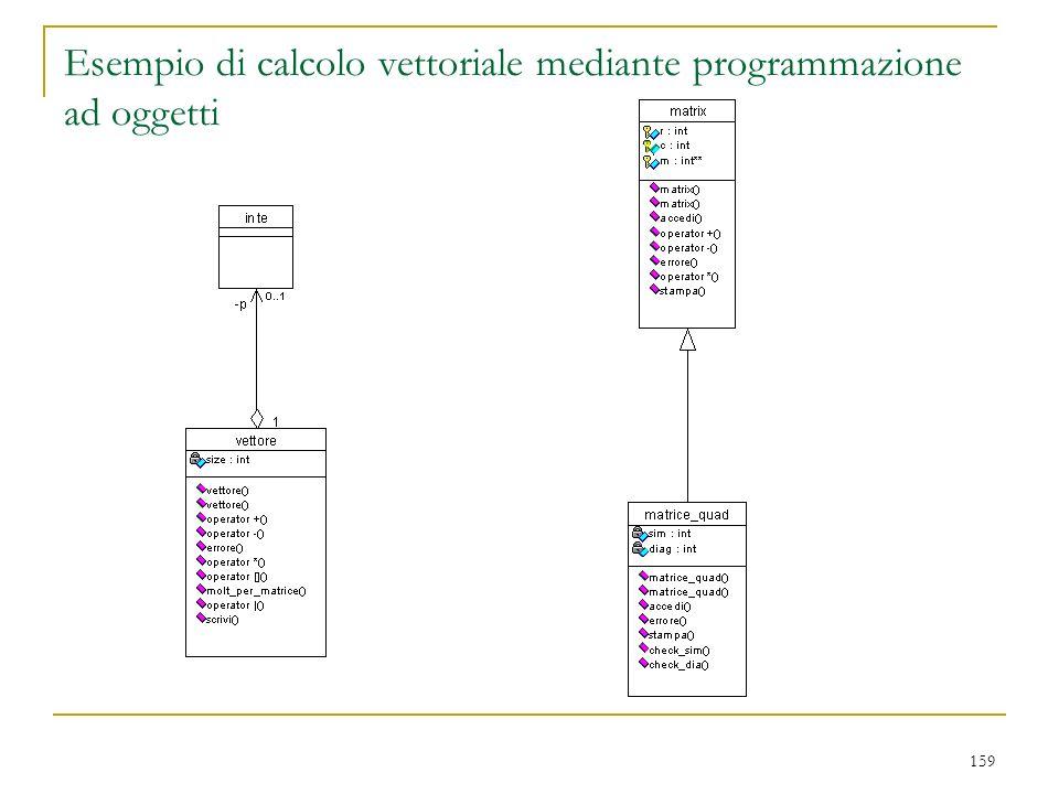 159 Esempio di calcolo vettoriale mediante programmazione ad oggetti
