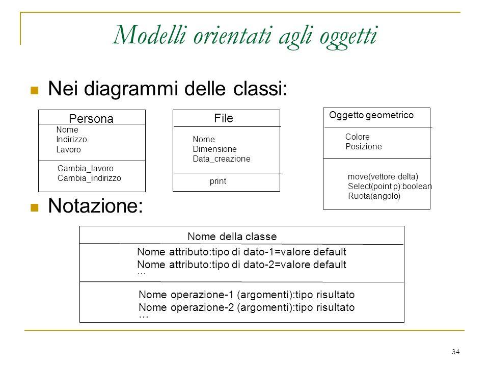 34 Modelli orientati agli oggetti Nei diagrammi delle classi: Notazione: Persona Nome Indirizzo Lavoro Cambia_lavoro Cambia_indirizzo File Oggetto geo