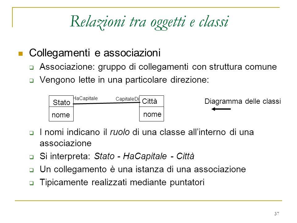 37 Relazioni tra oggetti e classi Collegamenti e associazioni Associazione: gruppo di collegamenti con struttura comune Vengono lette in una particola