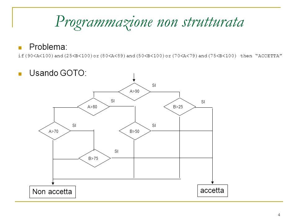 4 Programmazione non strutturata Problema: if(90<A<100)and(25<B<100)or(80<A<89)and(50<B<100)or(70<A<79)and(75<B<100) then ACCETTA Usando GOTO: Non acc
