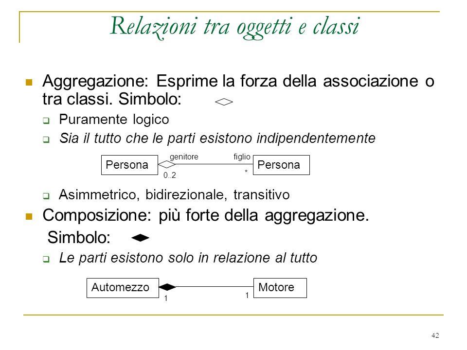 42 Relazioni tra oggetti e classi Aggregazione: Esprime la forza della associazione o tra classi. Simbolo: Puramente logico Sia il tutto che le parti