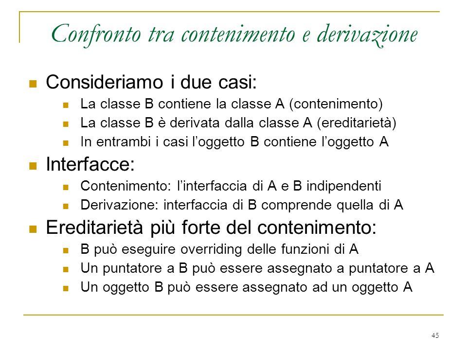 45 Confronto tra contenimento e derivazione Consideriamo i due casi: La classe B contiene la classe A (contenimento) La classe B è derivata dalla clas