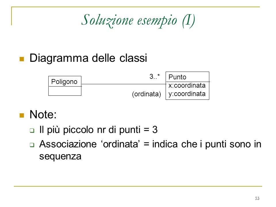 53 Soluzione esempio (I) Diagramma delle classi Poligono Punto x:coordinata y:coordinata 3..* (ordinata) Note: Il più piccolo nr di punti = 3 Associaz