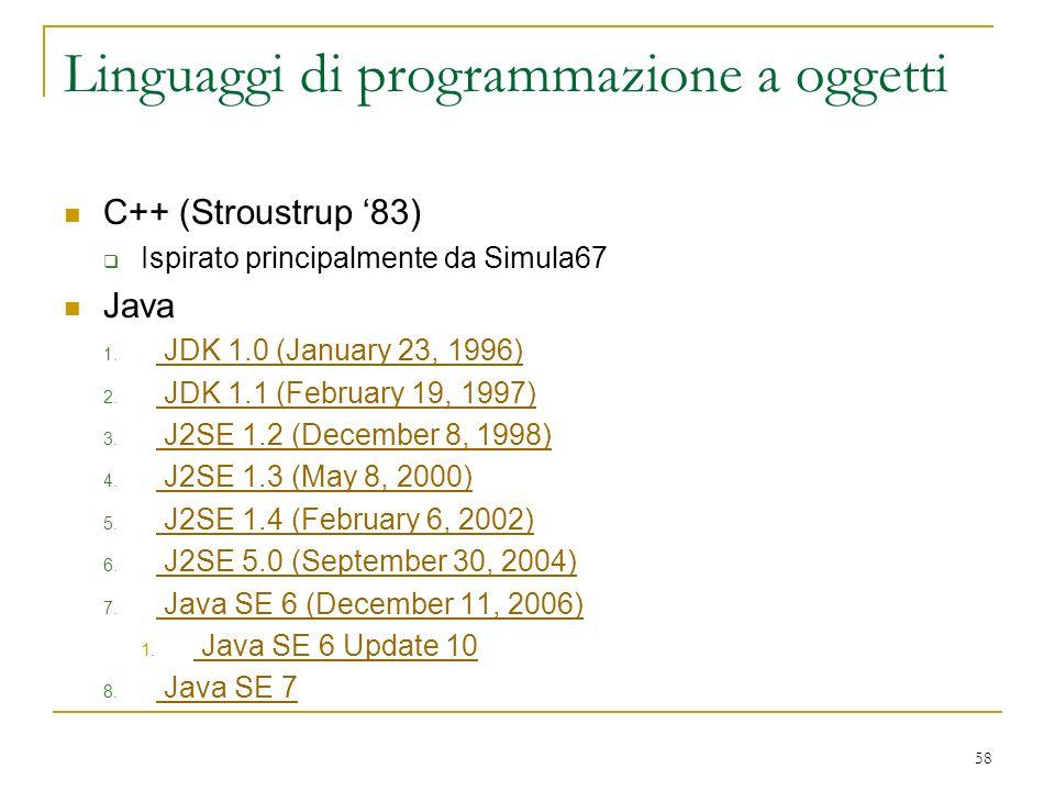 Linguaggi di programmazione a oggetti C++ (Stroustrup 83) Ispirato principalmente da Simula67 Java 1. JDK 1.0 (January 23, 1996) JDK 1.0 (January 23,