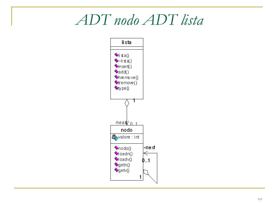 77 ADT nodo ADT lista