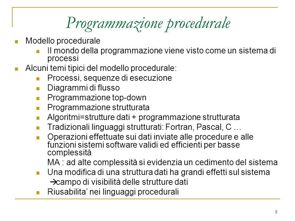 8 Programmazione procedurale Modello procedurale Il mondo della programmazione viene visto come un sistema di processi Alcuni temi tipici del modello