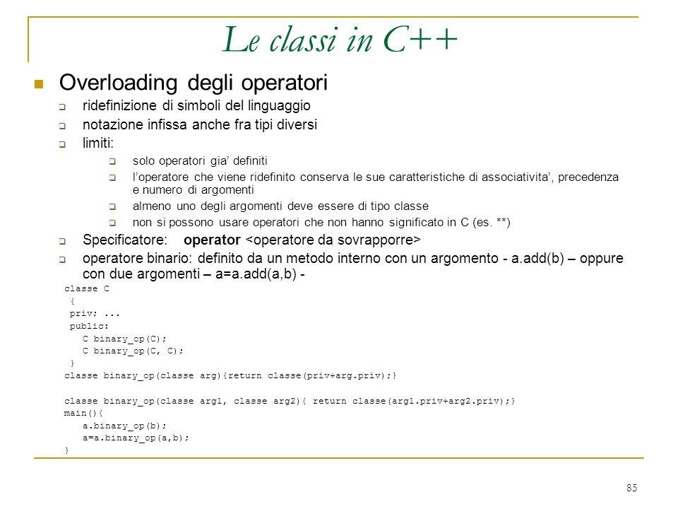85 Overloading degli operatori ridefinizione di simboli del linguaggio notazione infissa anche fra tipi diversi limiti: solo operatori gia definiti lo