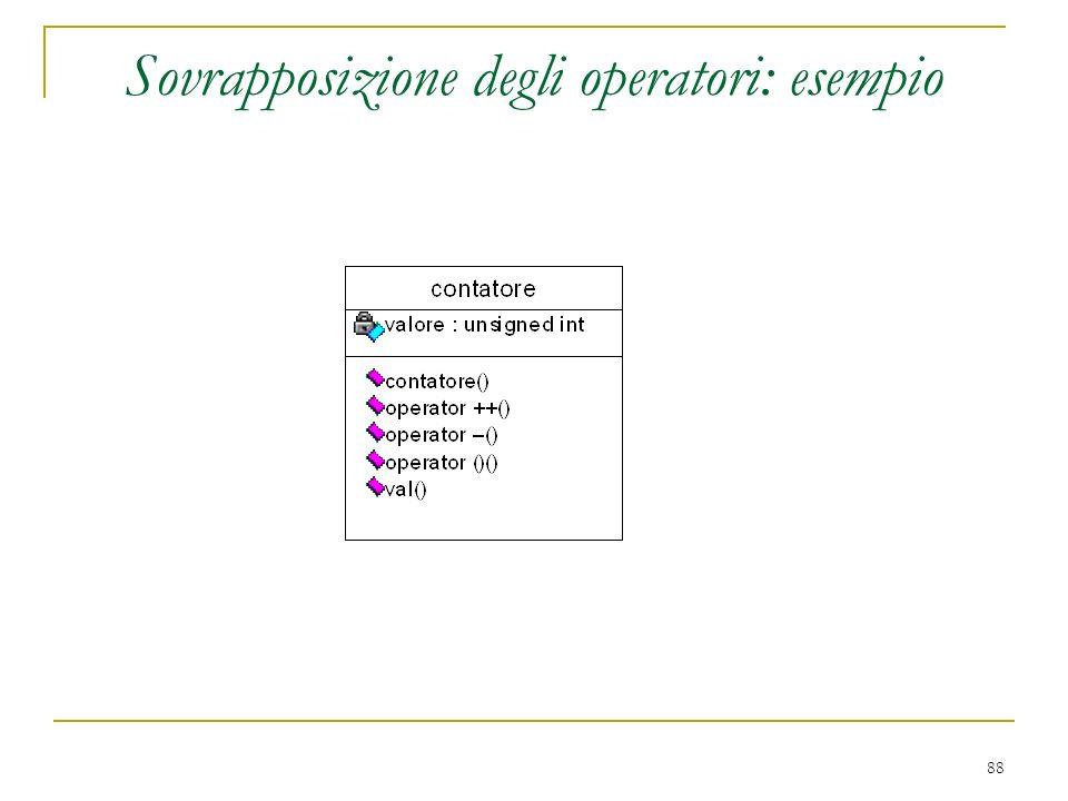 88 Sovrapposizione degli operatori: esempio