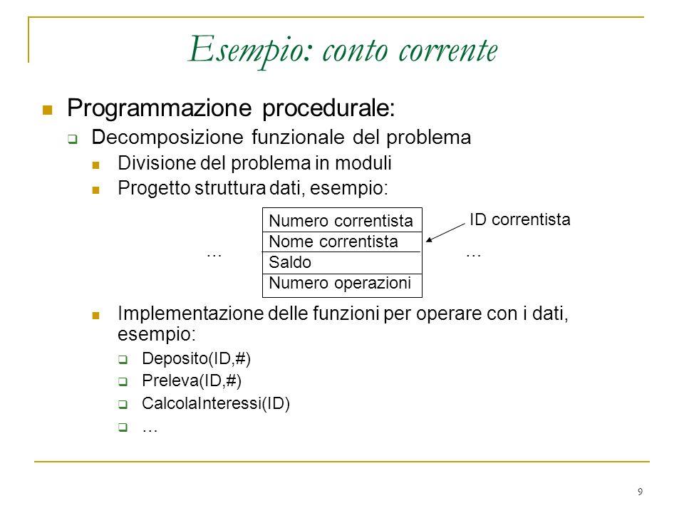 9 Esempio: conto corrente Programmazione procedurale: Decomposizione funzionale del problema Divisione del problema in moduli Progetto struttura dati,