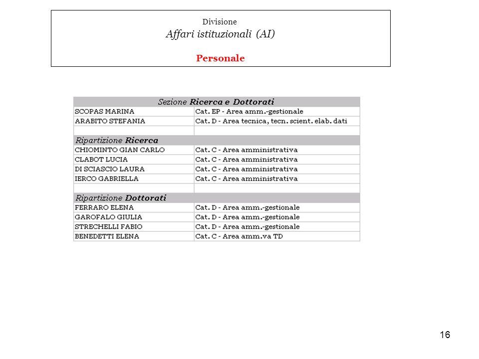 16 Divisione Affari istituzionali (AI) Personale