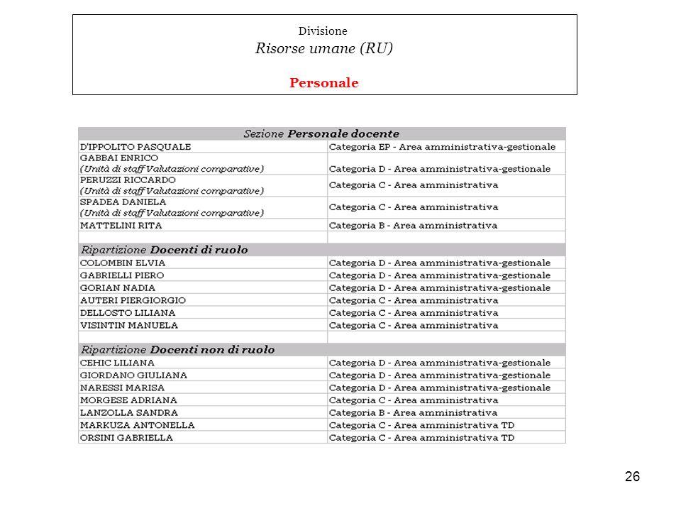 26 Divisione Risorse umane (RU) Personale