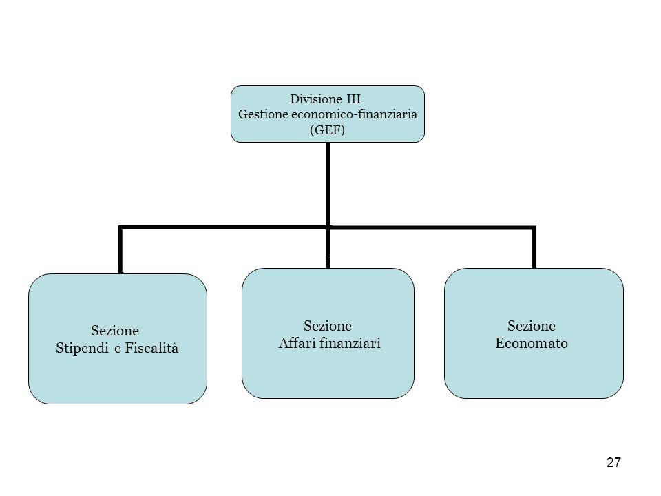 27 Divisione III Gestione economico- finanziaria (GEF) Sezione Stipendi e Fiscalità Sezione Affari finanziari Sezione Economato