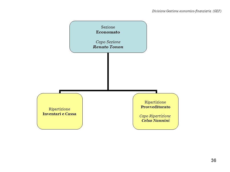 36 Sezione Economato Capo Sezione Renato Tonon Ripartizione Inventari e Cassa Ripartizione Provveditorato Capo Ripartizione Celso Nannini Divisione Gestione economico-finanziaria (GEF)