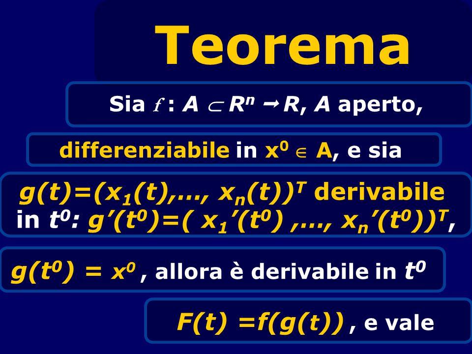 Teorema differenziabile in x 0 A, e sia g(t)=(x 1 (t),…, x n (t)) T derivabile in t 0 : g(t 0 )=( x 1 (t 0 ),…, x n (t 0 )) T, g(t 0 ) = x 0, allora è