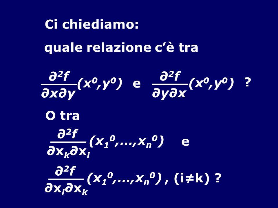 Ci chiediamo: quale relazione cè tra 2 f xy ____ (x 0,y 0 ) 2 f yx ____ (x 0,y 0 ) e ? O tra 2 f x kx i ____ (x 1 0,…,x n 0 ) 2 f x ix k ____ (x 1 0,…