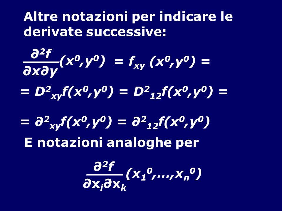 Altre notazioni per indicare le derivate successive: 2 f xy ____ (x 0,y 0 ) = f xy (x 0,y 0 ) = = D 2 xy f(x 0,y 0 ) = D 2 12 f(x 0,y 0 ) = = 2 xy f(x