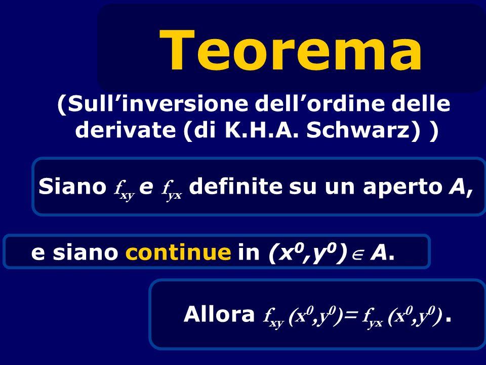 Teorema (Sullinversione dellordine delle derivate (di K.H.A. Schwarz) ) Siano f xy e f yx definite su un aperto A, e siano continue in (x 0,y 0 ) A. A