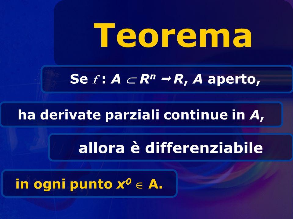 Teorema Se f : A R n R, A aperto, ha derivate parziali continue in A, allora è differenziabile in ogni punto x 0 A.
