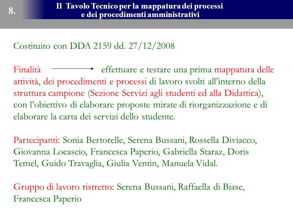 Il Tavolo Tecnico per la mappatura dei processi e dei procedimenti amministrativi 8. Costituito con DDA 2159 dd. 27/12/2008 Finalitàeffettuare e testa