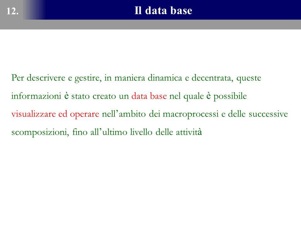 Il data base 12. Per descrivere e gestire, in maniera dinamica e decentrata, queste informazioni è stato creato un data base nel quale è possibile vis