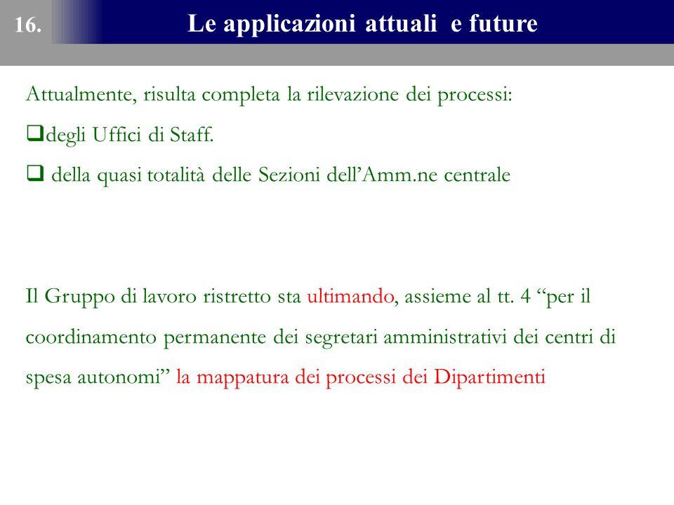 Le applicazioni attuali e future 16. Attualmente, risulta completa la rilevazione dei processi: degli Uffici di Staff. della quasi totalità delle Sezi