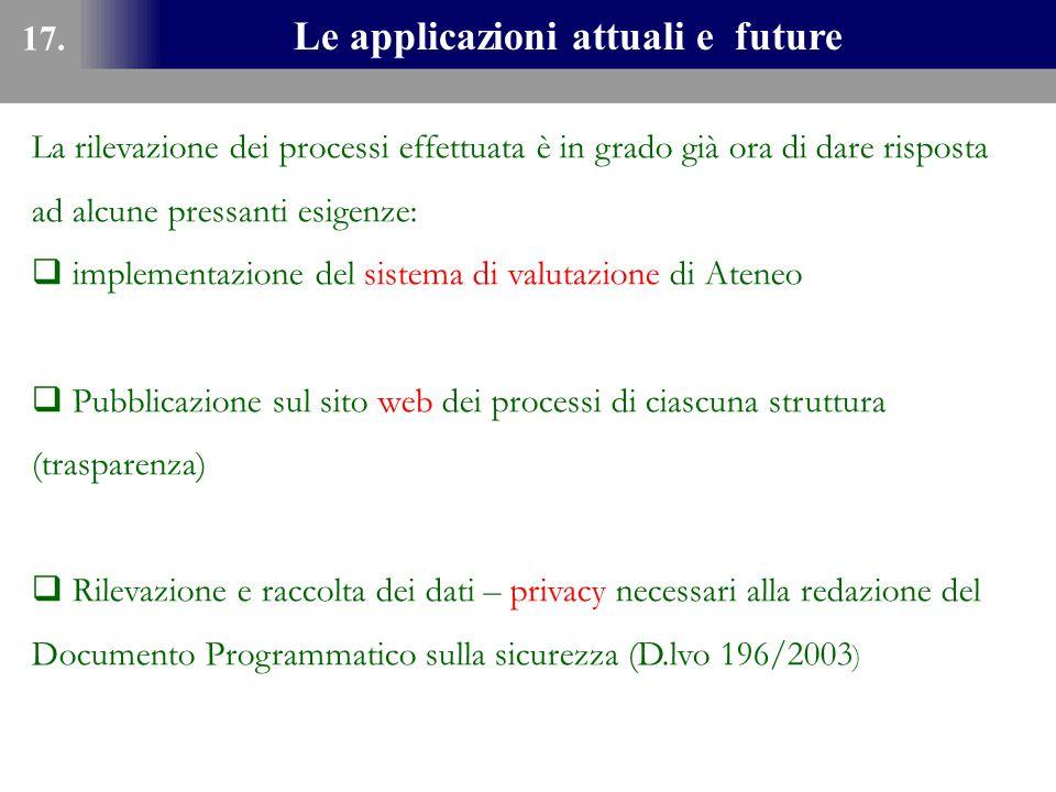 Le applicazioni attuali e future 17. La rilevazione dei processi effettuata è in grado già ora di dare risposta ad alcune pressanti esigenze: implemen