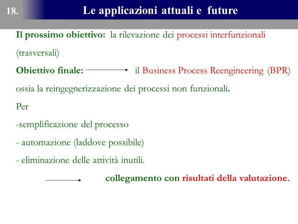 Le applicazioni attuali e future 18. Il prossimo obiettivo: la rilevazione dei processi interfunzionali (trasversali) Obiettivo finale:il Business Pro
