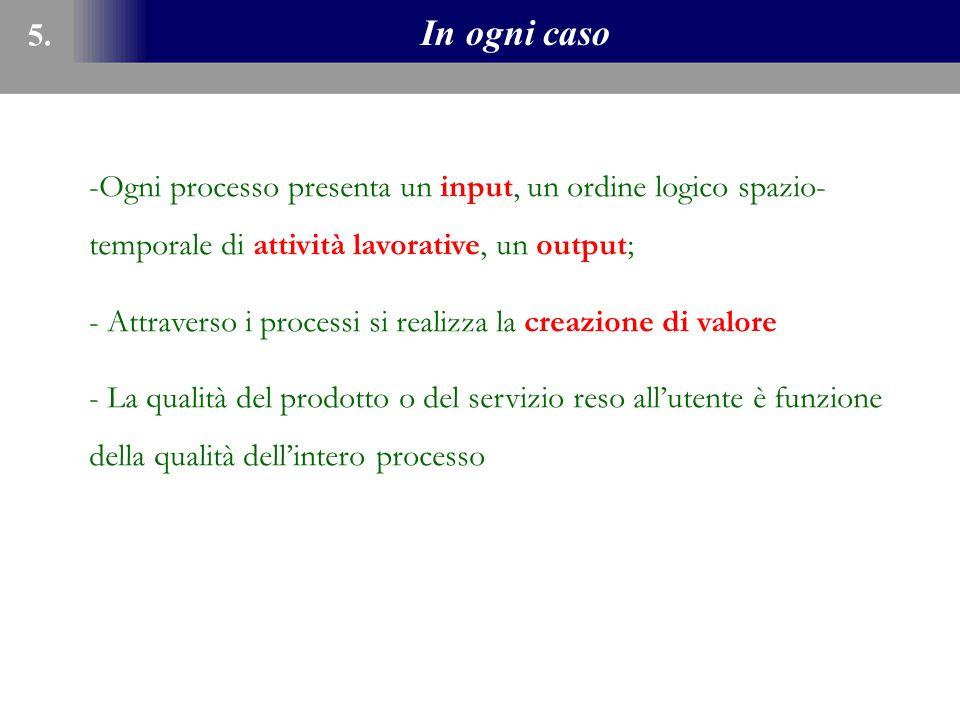 In ogni caso 5. -Ogni processo presenta un input, un ordine logico spazio- temporale di attività lavorative, un output; - Attraverso i processi si rea