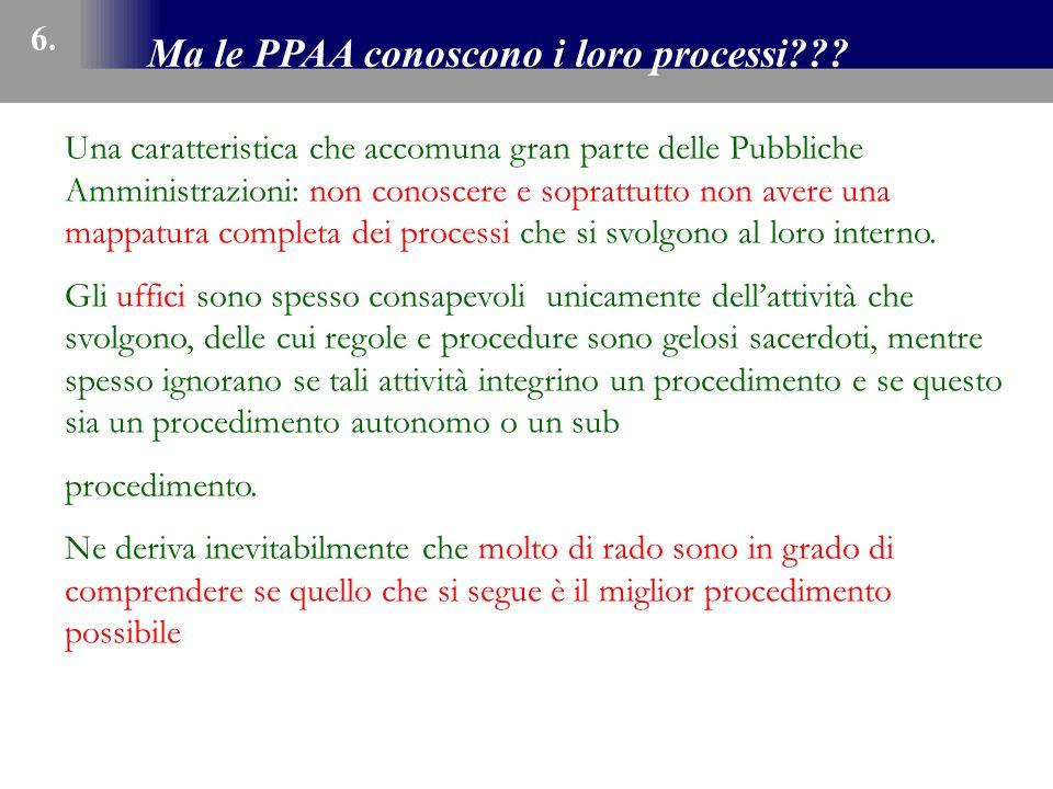 6. Ma le PPAA conoscono i loro processi??? Una caratteristica che accomuna gran parte delle Pubbliche Amministrazioni: non conoscere e soprattutto non