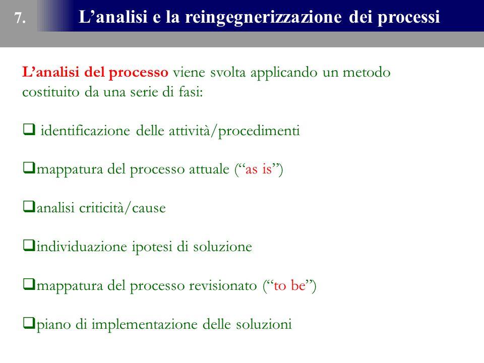 Lanalisi e la reingegnerizzazione dei processi 7. Lanalisi del processo viene svolta applicando un metodo costituito da una serie di fasi: identificaz