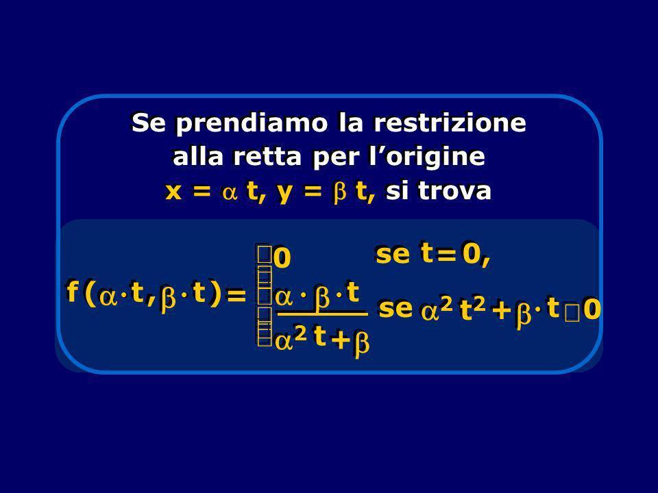 Se prendiamo la restrizione alla retta per lorigine x = t, y = t, si trova f f ( ( t t,, t t ) ) = = 0 0 se t t = = 0 0,, 2 2 t t + + se 2 2 t2t2 t2t2