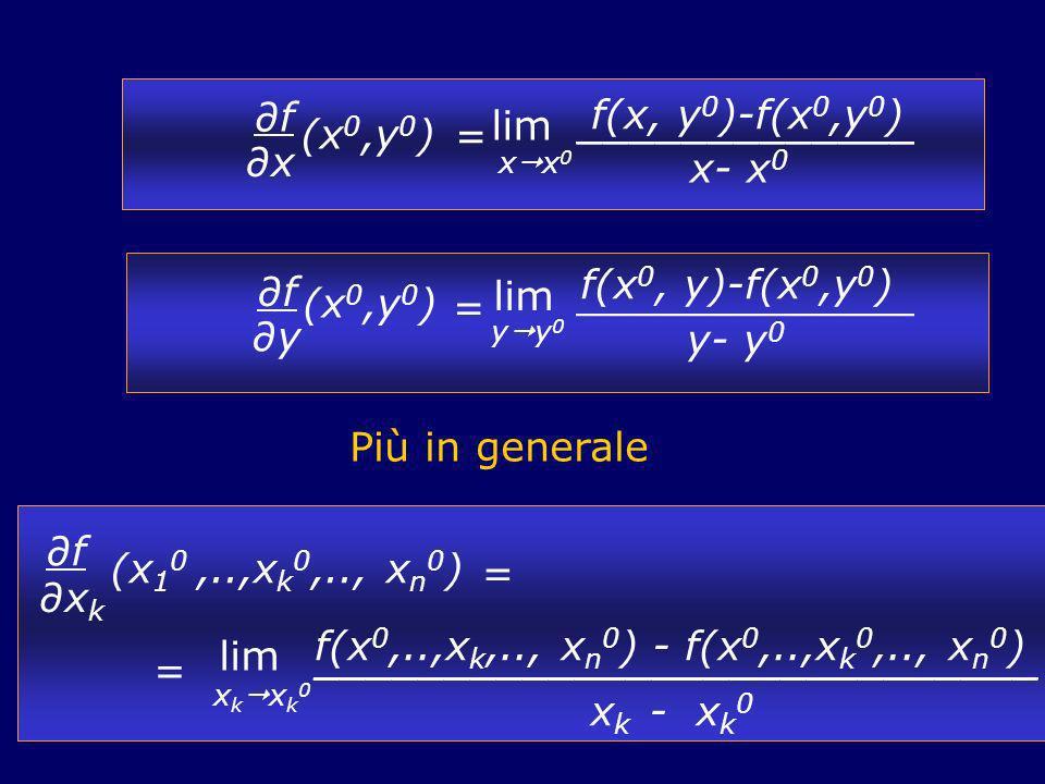 f x x x 0 f(x, y 0 )-f(x 0,y 0 ) x- x 0 = (x 0,y 0 ) lim _____________ f y (x 0,y 0 ) = lim y y 0 _____________ f(x 0, y)-f(x 0,y 0 ) y- y 0 Più in ge