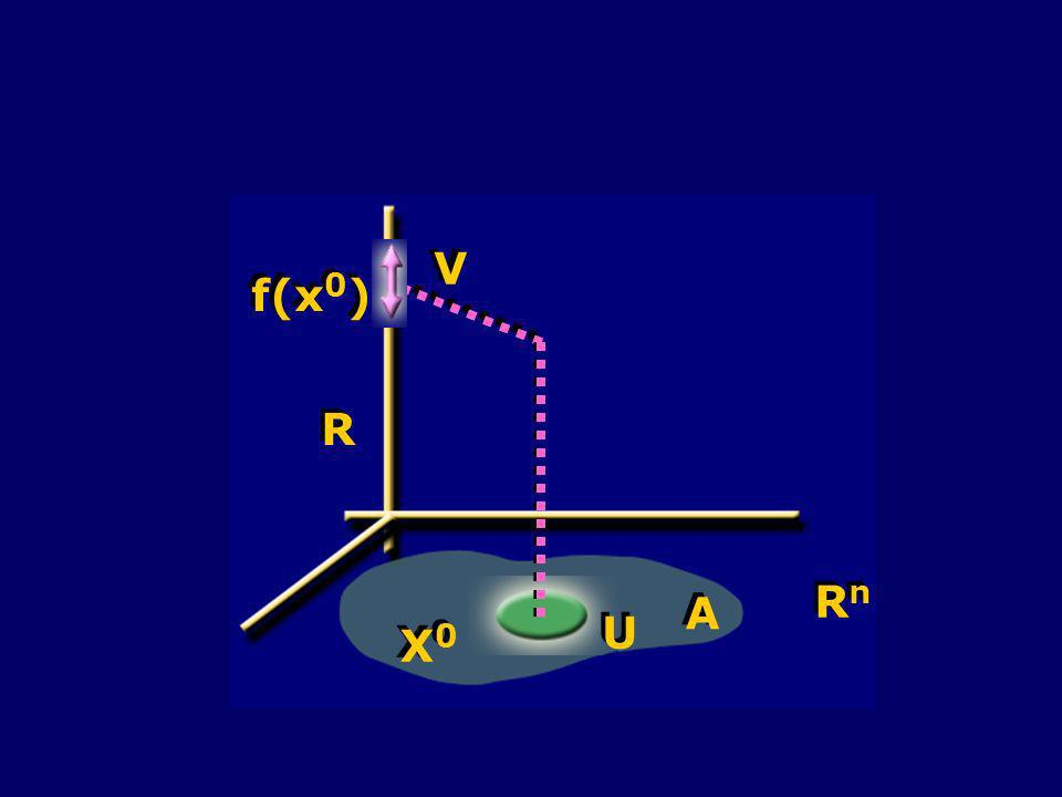 RnRn RnRn f(x 0 ) R R X0X0 X0X0 A A V V U U
