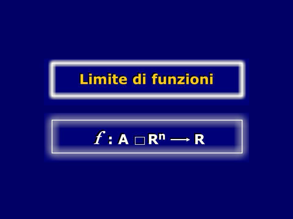 Limite di funzioni f : A R n R