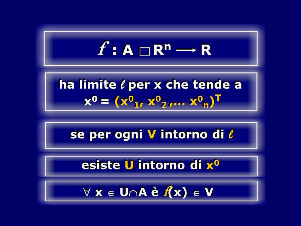 f : A R n R ha limite l per x che tende a x 0 = (x 0 1, x 0 2,… x 0 n ) T se per ogni V intorno di l esiste U intorno di x 0 x UA è f (x) V
