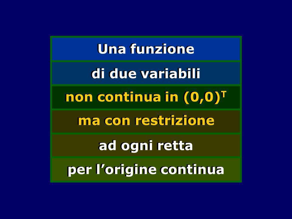 Una funzione ma con restrizione di due variabili non continua in (0,0) T ad ogni retta per lorigine continua