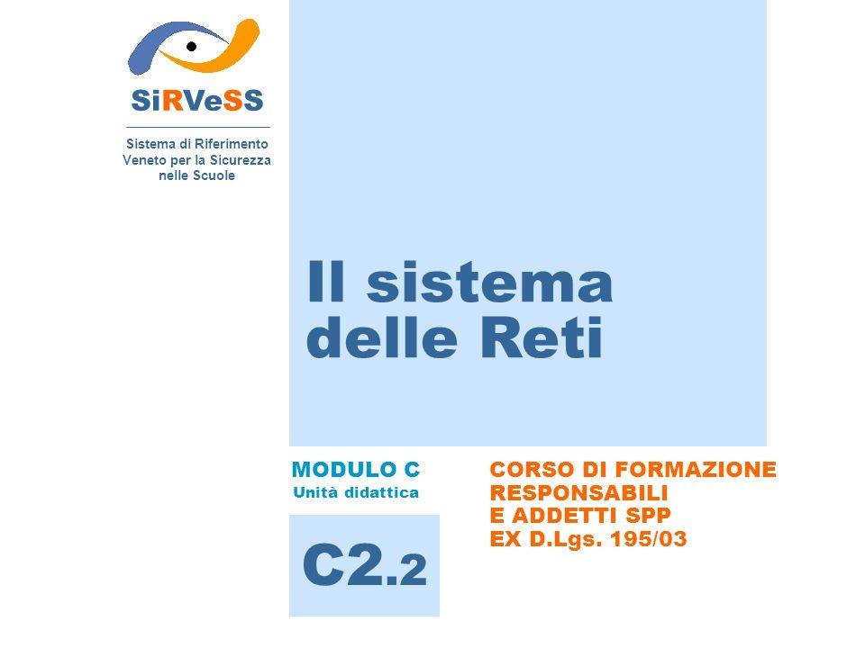 CRC Ufficio Operativo Gruppo di lavoro SiRVeSS Coordinamento Reti provinciali - Dipartimento Prevenzione della Regione Veneto - INAIL regionale - USRV - VVF regionale - DRL Accordo di coordinamento Ex art.