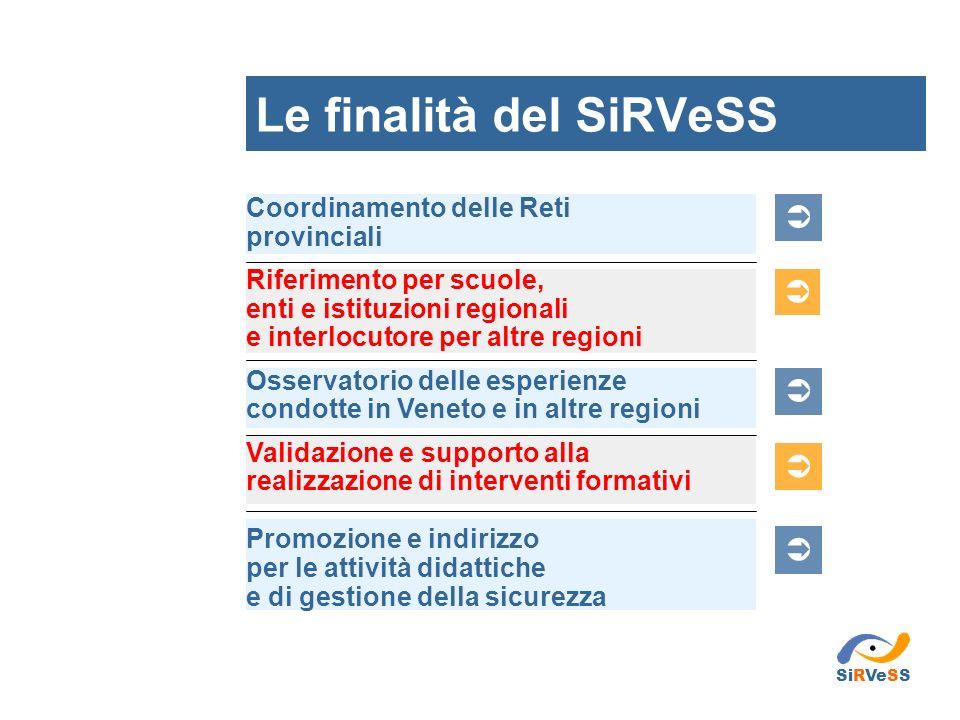 Coordinamento delle Reti provinciali Riferimento per scuole, enti e istituzioni regionali e interlocutore per altre regioni Osservatorio delle esperie