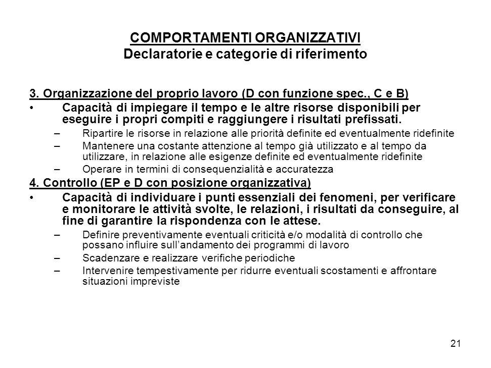 21 COMPORTAMENTI ORGANIZZATIVI Declaratorie e categorie di riferimento 3.