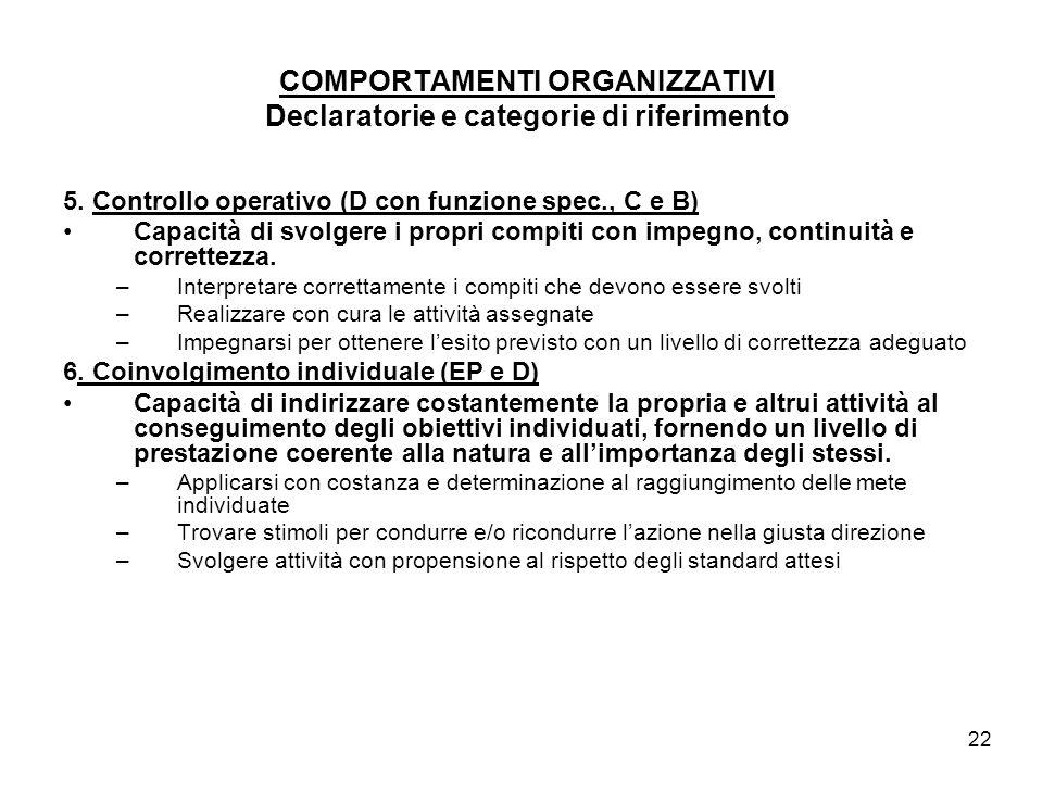 22 COMPORTAMENTI ORGANIZZATIVI Declaratorie e categorie di riferimento 5.
