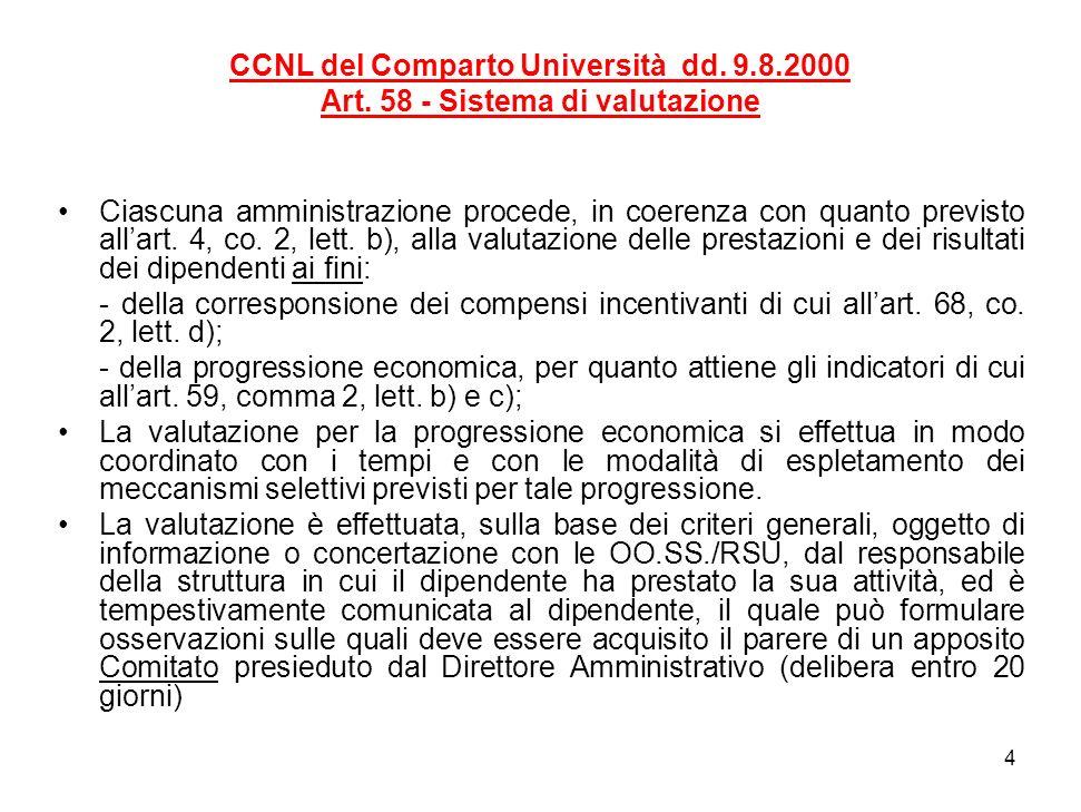 5 CCNL del Comparto Università dd.16.10.2008 Art.