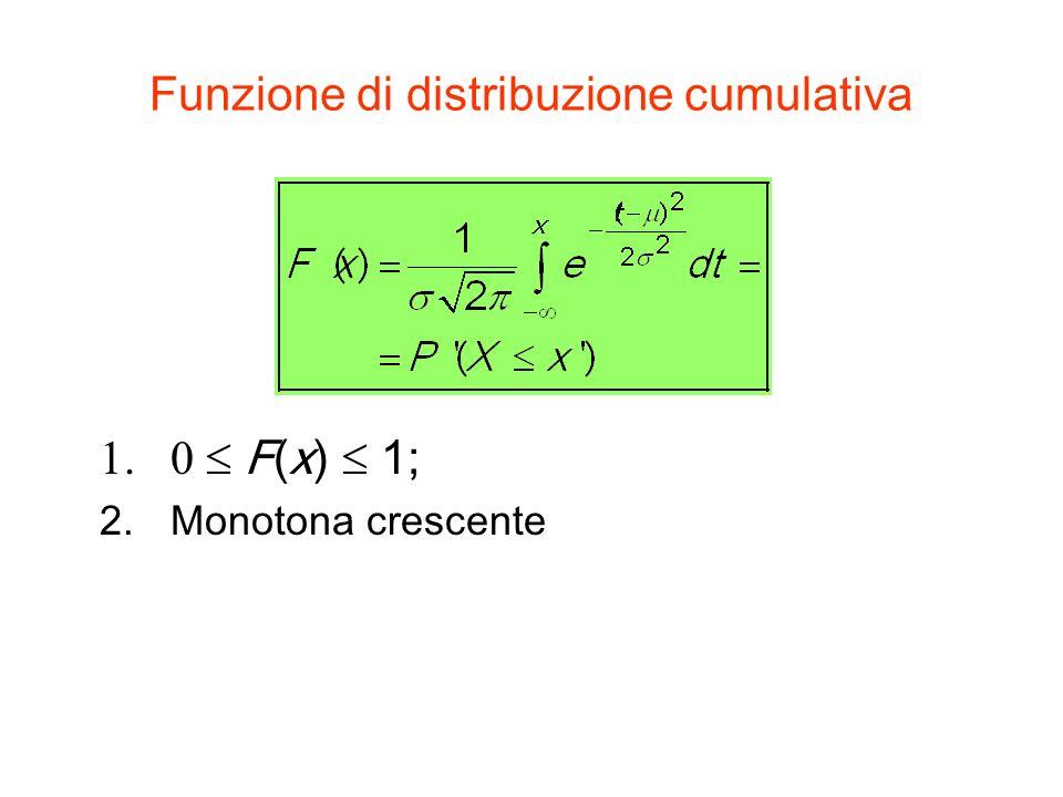 Funzione di distribuzione cumulativa 1.0 F(x) 1; 2.Monotona crescente